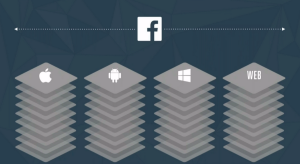 Facebook Cross-Platform Platform