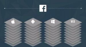 Facebook Cross-Platform Platform