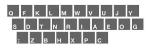 layout