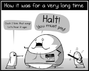 Figure 1. 'How it was for a very long time'