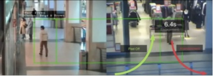 Software picks out people's characteristics from surveillance video so it can track them across a store, from one camera to another. (MIT technology Review, 2015)