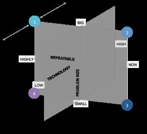 Consulting, disruption, consultancy, framework, cusp, of, disruption, mckinsey, bcg, atkearney, bain