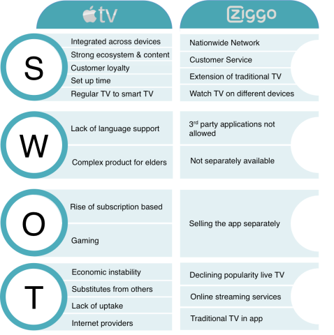 swot analysis of kroger According to the swot analysis of target this retailer will find itself in a brutal struggle for customers and survival in the years ahead.